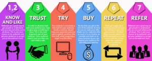 Webinar_sales_process_infographic