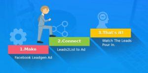 leads2list-steps