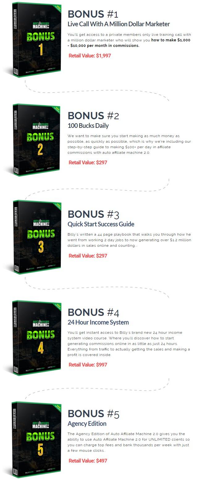 auto-affiliate-machine2-launch-bonuses