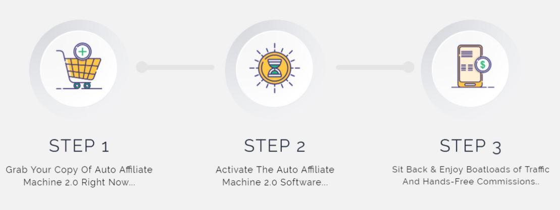 auto-affiliate-machine2-steps