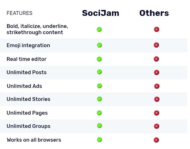 socijam-comparison