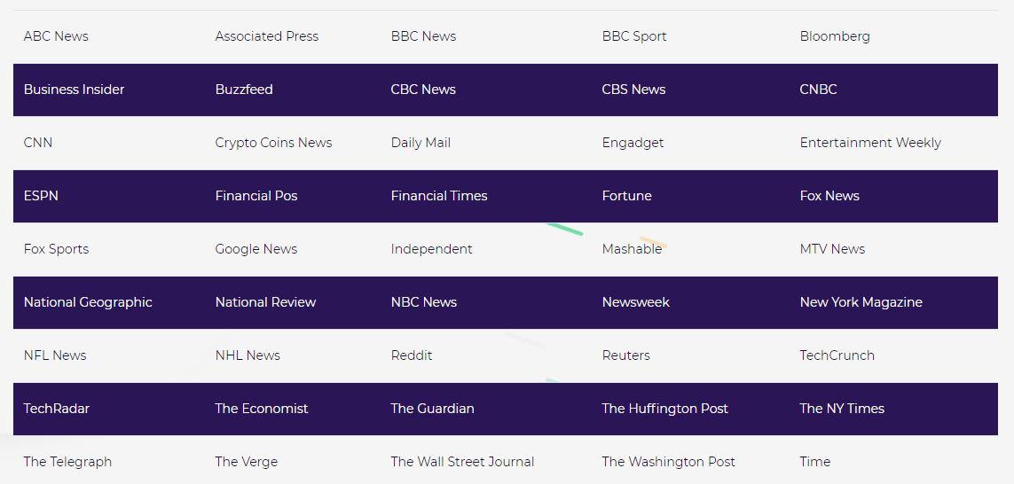 newsbuilder-news-sites