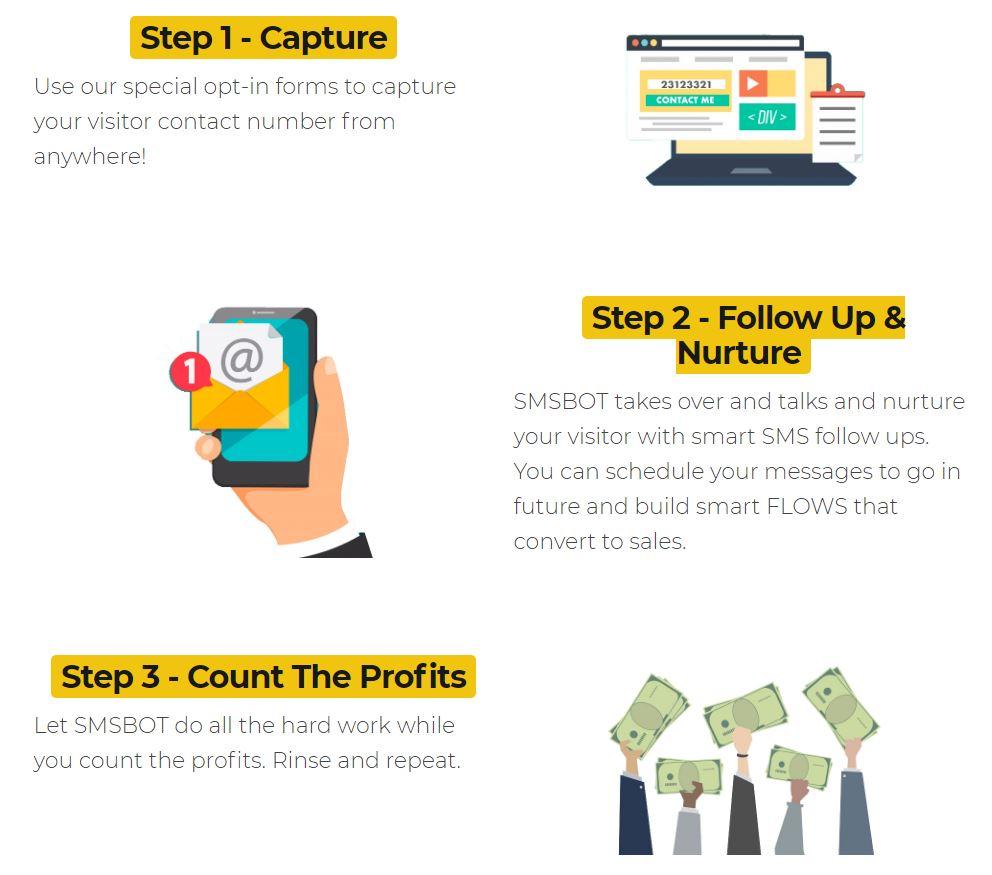 smsbot-steps