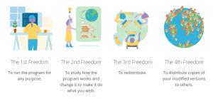 wordpress-bill-of-rights