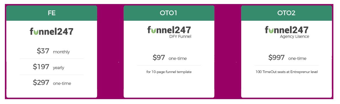 funnel247-funnel