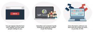wp-gener8tor-how-it-works